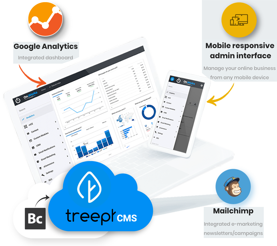Treepl CMS features